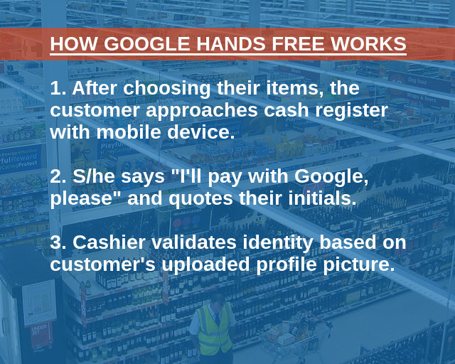 Simple Google Hands Free payment process description.