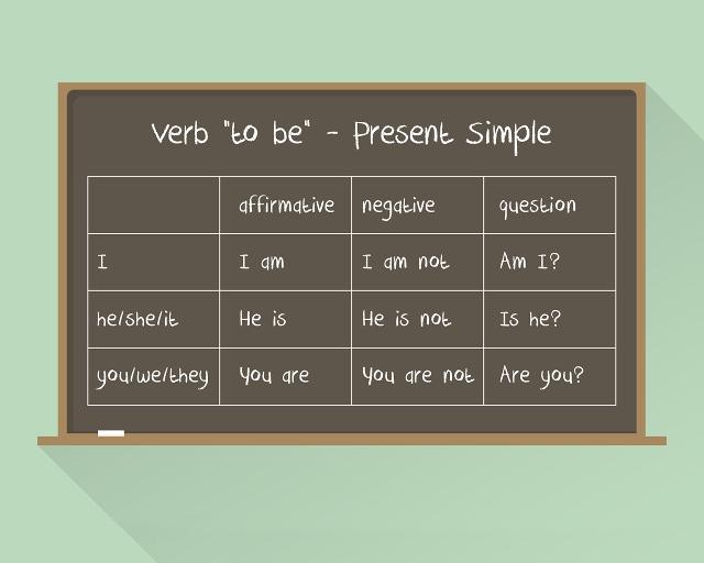 Yoast Grammar image by Luna2631.