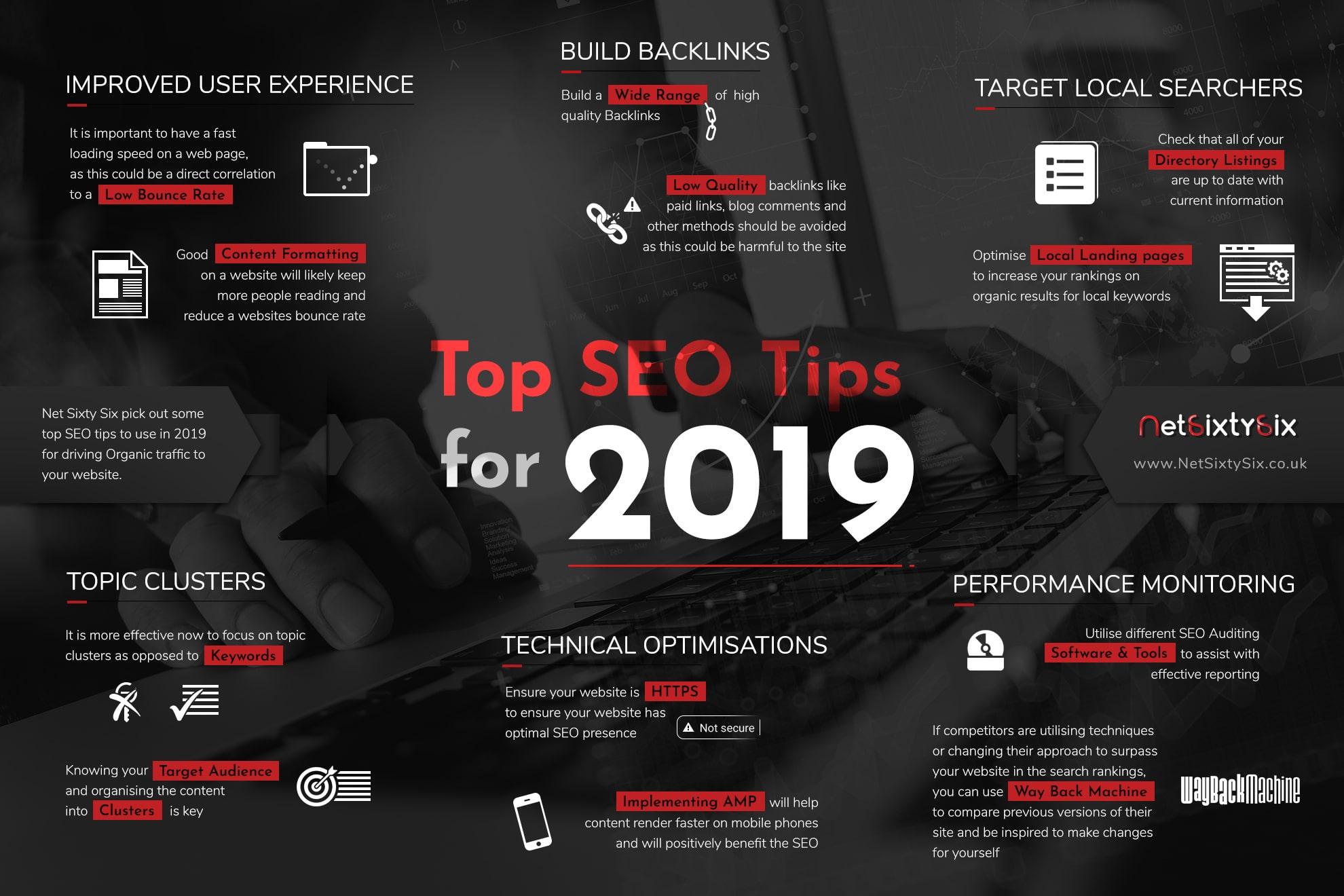 Top SEO Tips 2019